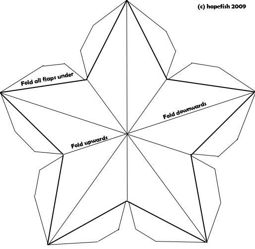 1000 ideas about star template on pinterest quilts quilting