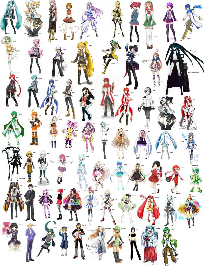List of Different Vocaloids (and variations) Anime