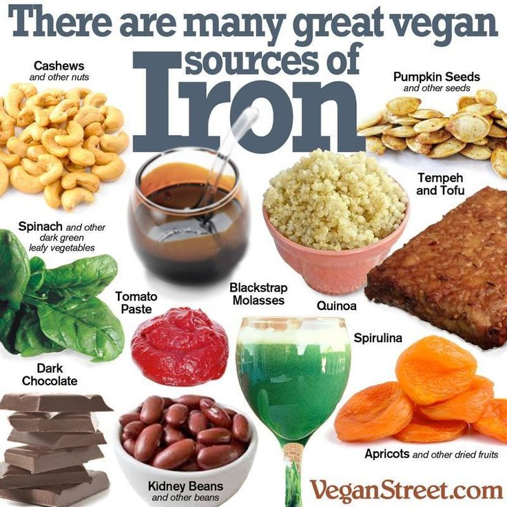 plant sources of Iron {..You're Pinterest