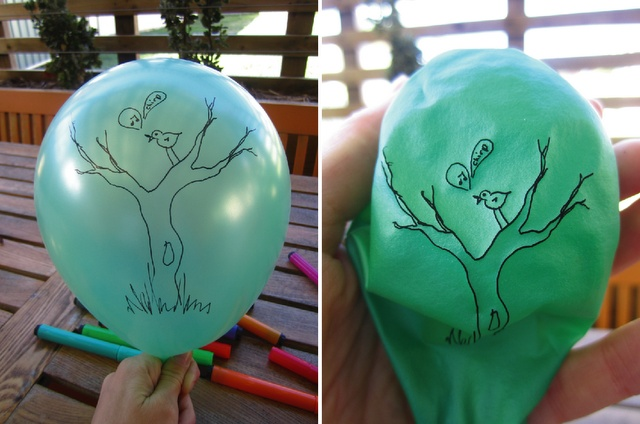 Balloon Drawingsuse With Self Talk Activity