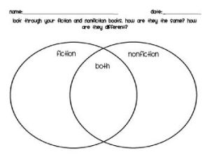 Nonfiction VS Fiction Venn Diagram | Nonfiction