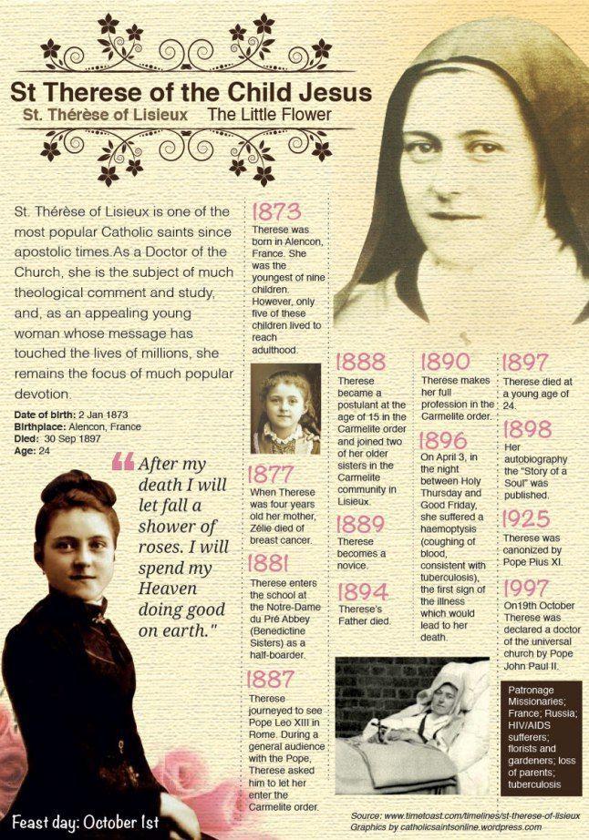 Happy Memorial of St Thérèse of the Child Jesus October