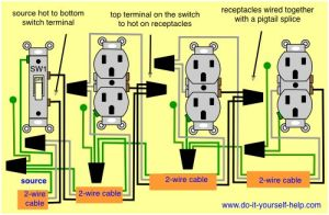 Multiple outlets controlled by a single switch | Home