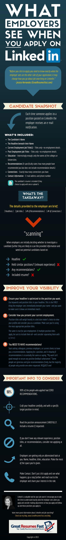 1000 ideas about executive resume on pinterest sample resume