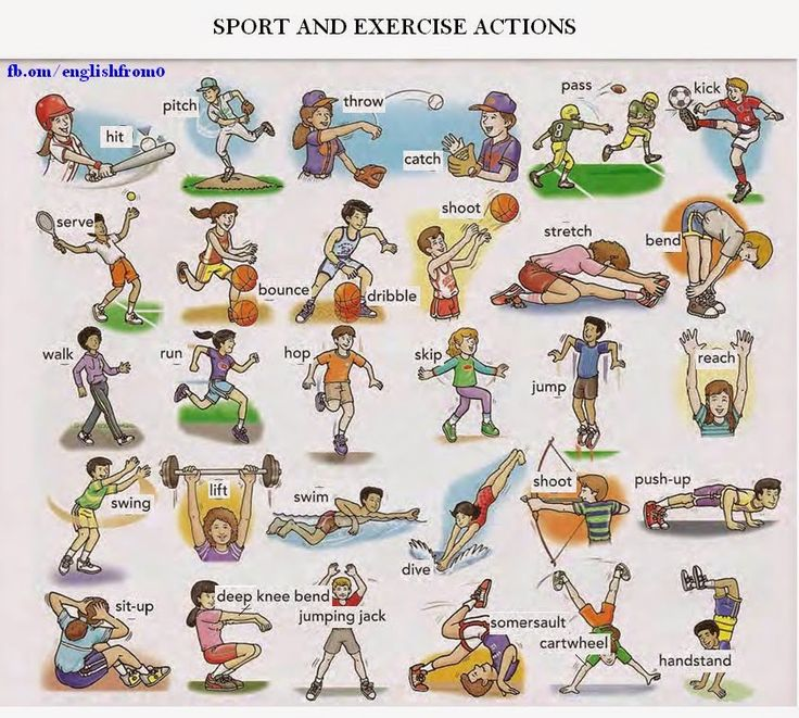 English for beginners Sport and Exercise Actions
