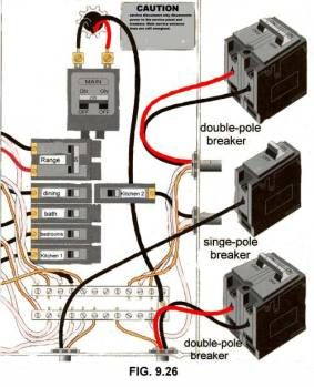 1000 images about Electrical wiring on Pinterest | Cable, The family handyman and Conductors