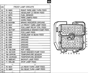 87 Jeep YJ Wiring Diagram | 87 YJ Bulkhead Wiring Diagram http:homecast%7Eamc_jeep