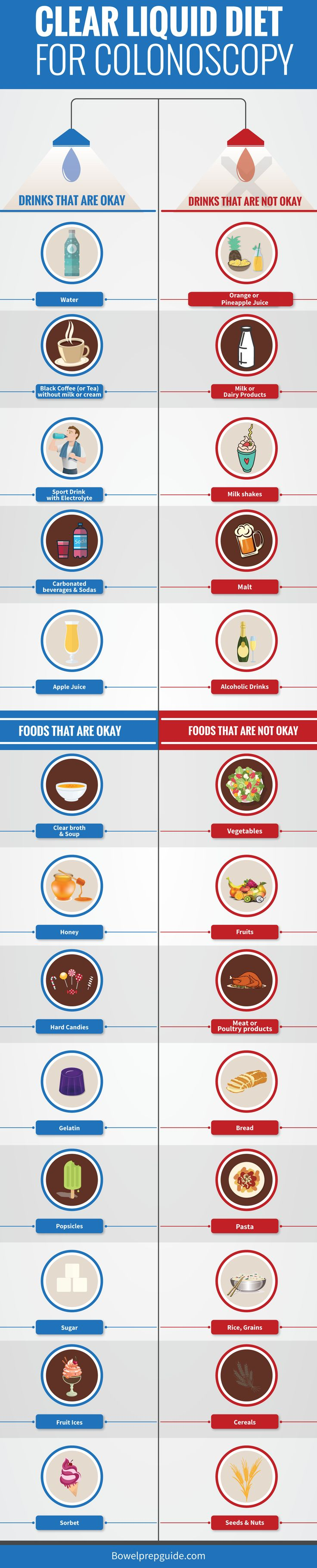 Infographic Clear Liquid Diet 2 Bowel Prep Pinterest