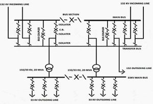 13233 kV substation single line diagram   Energy and