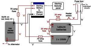 12 volt wiring diagram | 411 amps volts switch n breaker