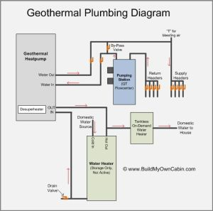 Geothermal Plumbing Diagram | Home Building Resources