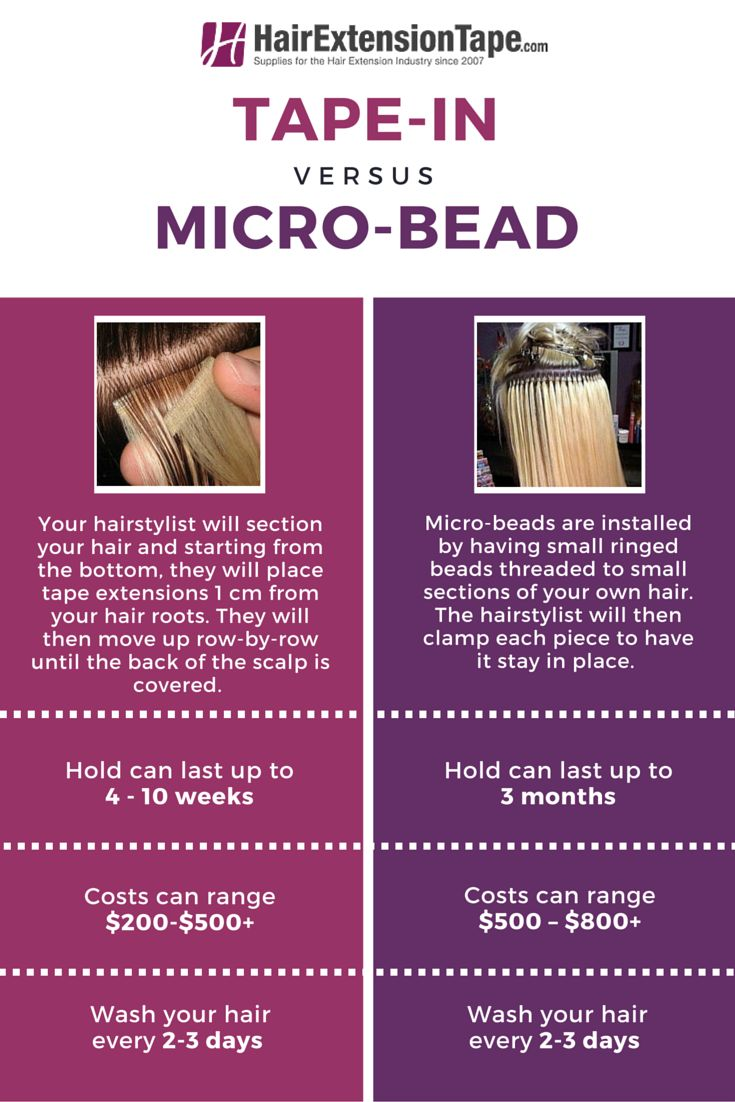 Different Types Of Hair Extensions Comparing Tape Ins And