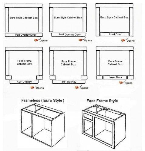 Ada Kitchen Cabinets Kitchen Wall Cabinets Attractive