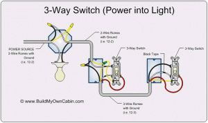 Wiring Lighting Fixtures | Way Switch Diagram (Power into