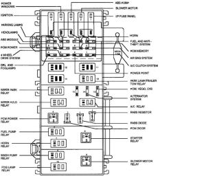 1998 Ford Ranger Fuse Box Diagram | Auto | Pinterest