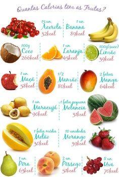 Calorías de la fruta