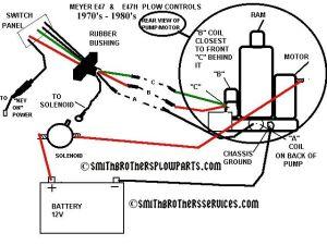 Meyer Snow Plow Parts Diagram | meyer plow pumps meyer