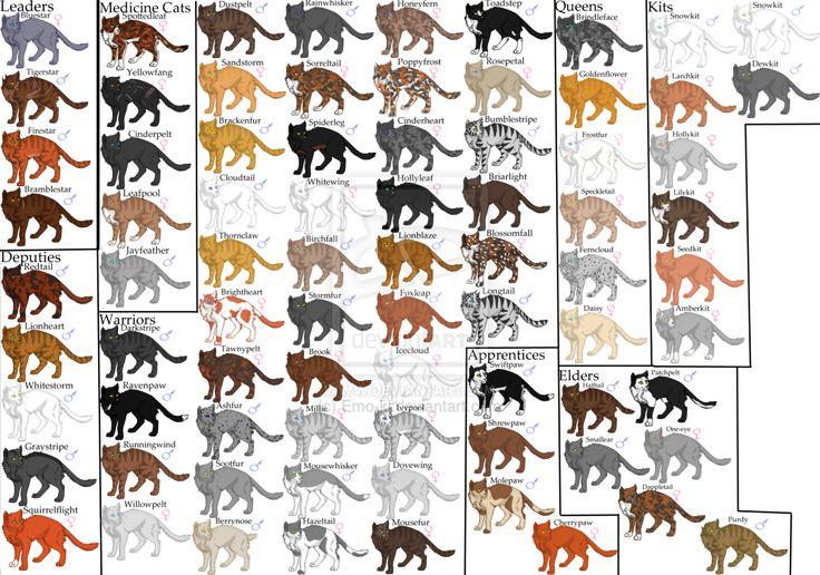 full list of warrior cat leaders Warrior cats Firestar