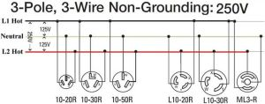 17 Best ideas about Outlet Wiring on Pinterest | Electrical wiring diagram, Electrical wiring