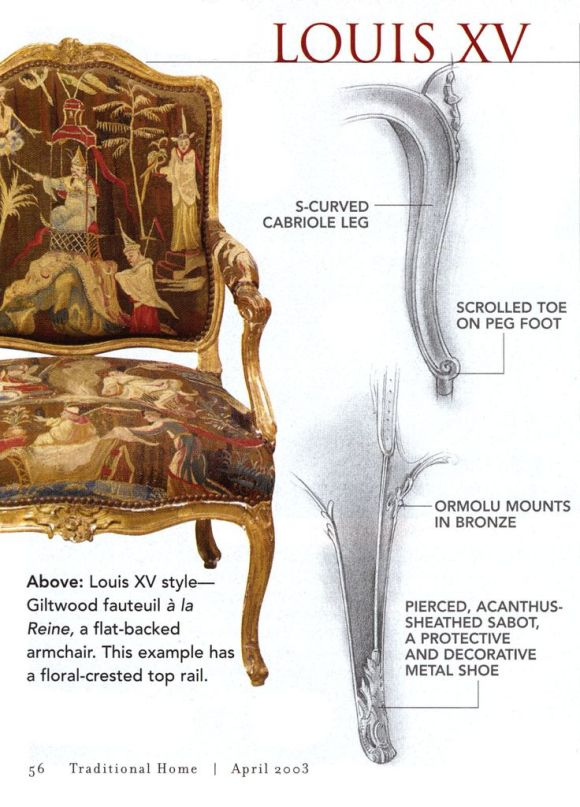 Esplanação sobre estilo de cadeiras Luiz XV: