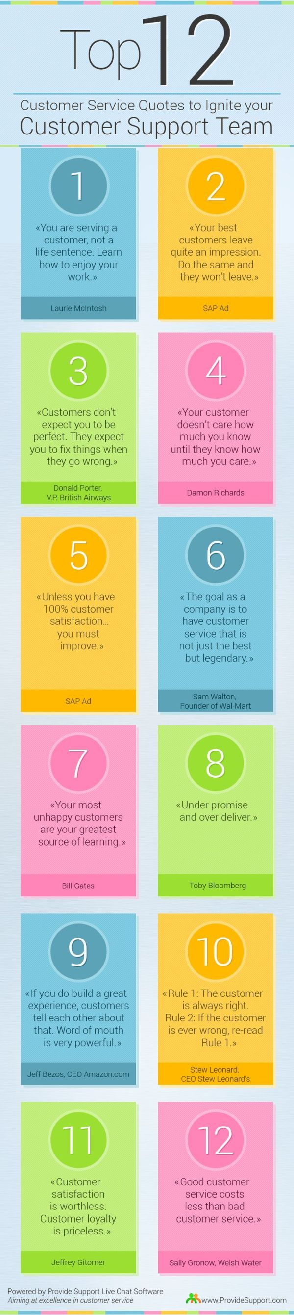 Top 12 Customer Service Quotes