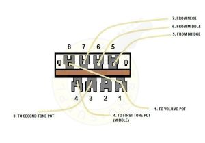 17 Best images about Guitar Wiring Diagrams on Pinterest