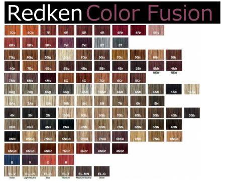 les 25 meilleures idées concernant cartes de couleurpour les cheveux sur pinterest les