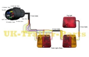 Wiring diagram for towing lights | 12 volt electrical