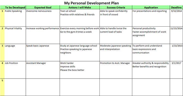 Self Improvement Plan Template. How To Develop An Employee