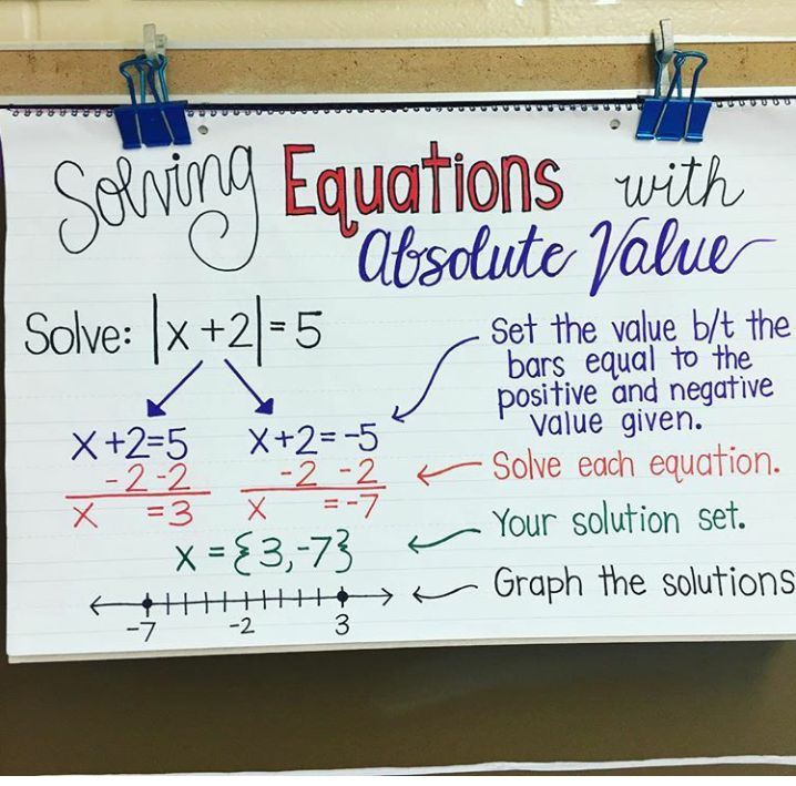 10 Absolute Value Inequalities Ideas In 2021 Absolute Value Inequality Absolute Value Inequalities