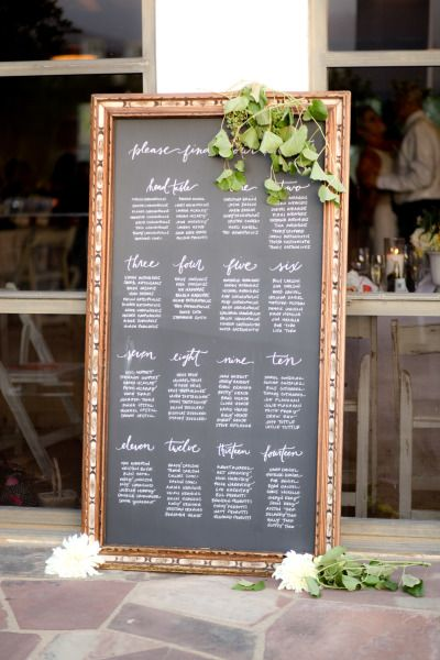 25 Best Ideas About Chalkboard Seating Charts On Pinterest Wedding Seating Board Wedding