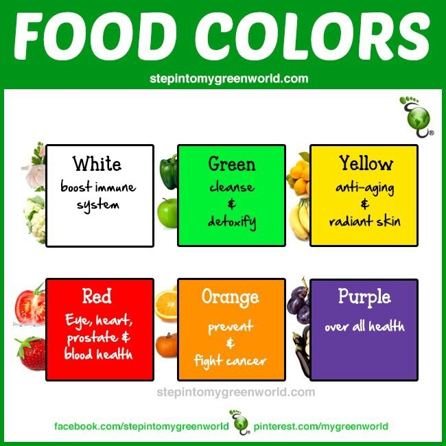Colors have meanings Inspiration colors Pinterest