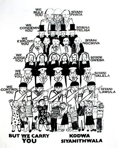 Pyramid of Capitalism. South Africa Pyramids of
