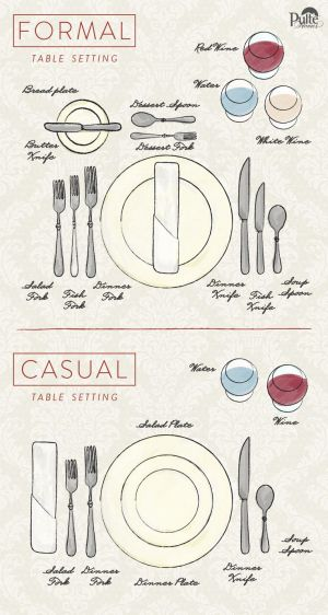 25 best ideas about Casual Table Settings on Pinterest