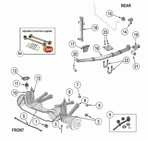 Jeep Cherokee XJ Suspension Parts Exploded View Diagram (Years 19842001) Jeep Cherokee XJ