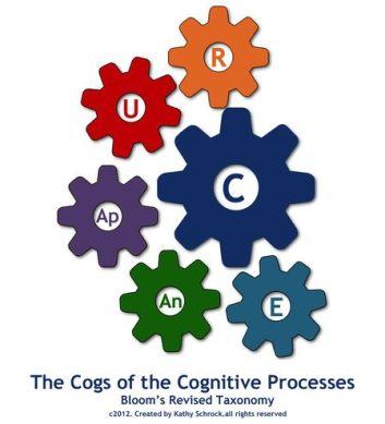 Gli ingranaggi dei processi cognitivi