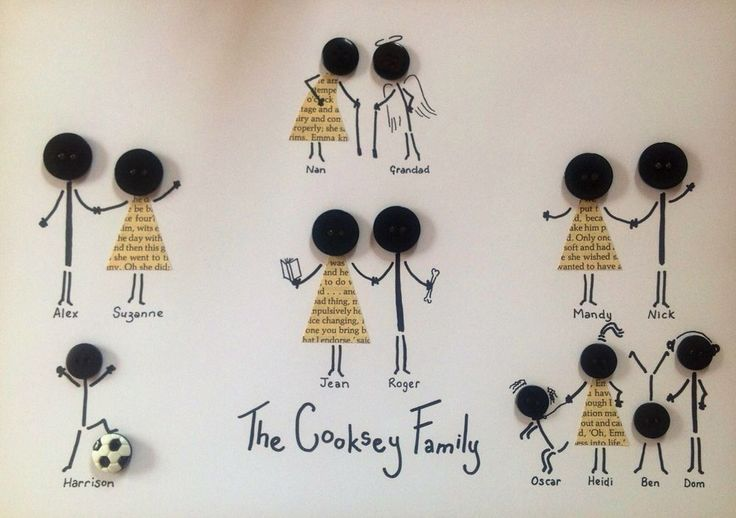 25 Best Ideas About Family Trees On Pinterest Family