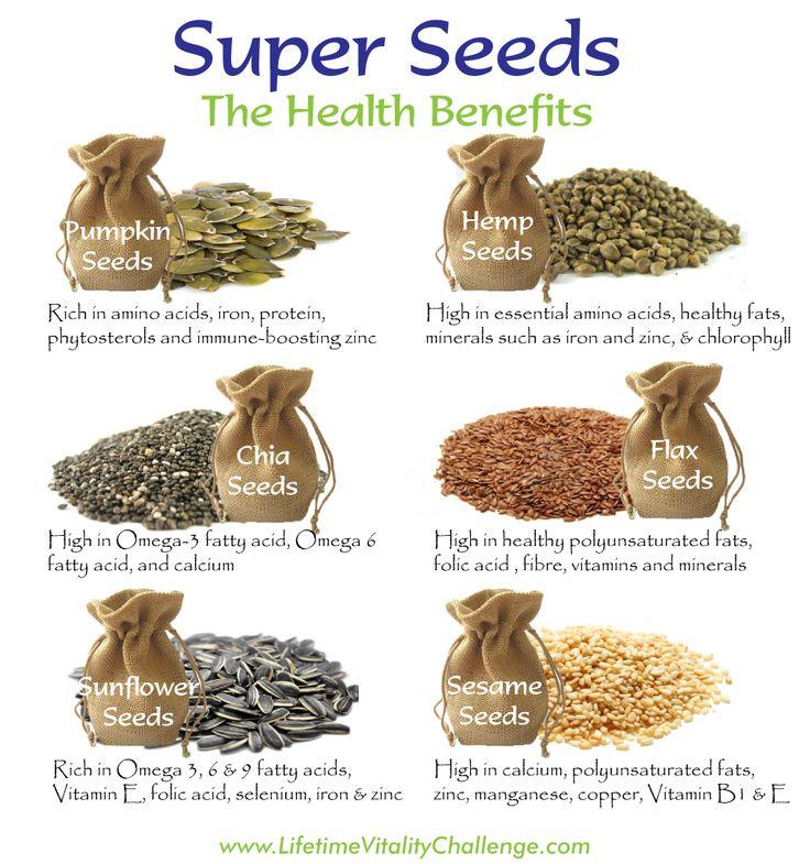 Flax seeds, chia seeds, pumpkin seeds and sunflower seeds