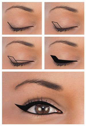 How To Apply Winged Eyeliner For Diffe Eye Shapes