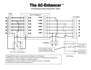 Hvac Wiring Diagram  http:wwwautomanualpartshvacwiringdiagram | auto manual parts