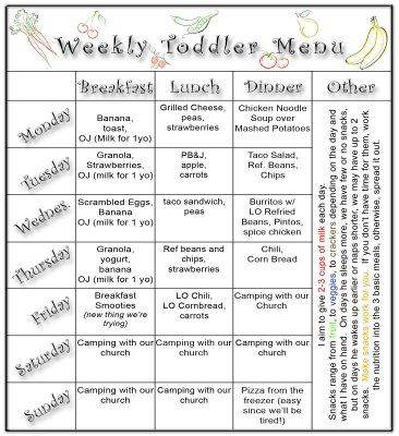 weekly planner weekly. 7 day planner templates event planning template ...