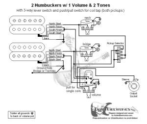 2 Humbuckers3Way Lever Switch1 Volume2 TonesCoil Tap