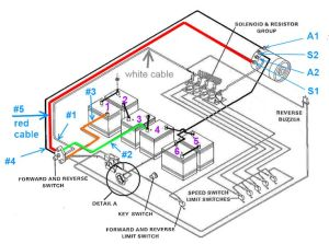 mid 90s club car ds runs without key on club car wiring diagram 36 volt club car wiring diagram