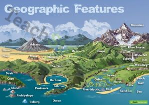 Geographic Landforms Features Poster Teaching Resources – Teach Starter | ECE Math and Science