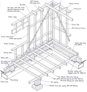 11 best images about Timber framing on Pinterest | Studs