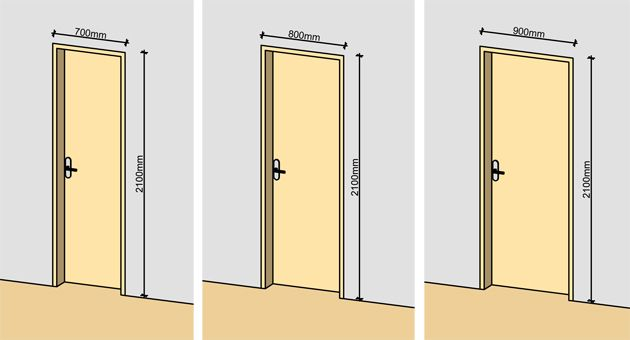 Exterior Door Standard Exterior Door Height Inspiring Photos Gallery Of Doors And Windows