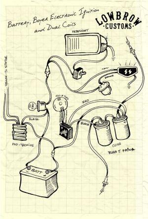 LOWBROW CUSTOMS Motorcycle wiring diagram  boyer
