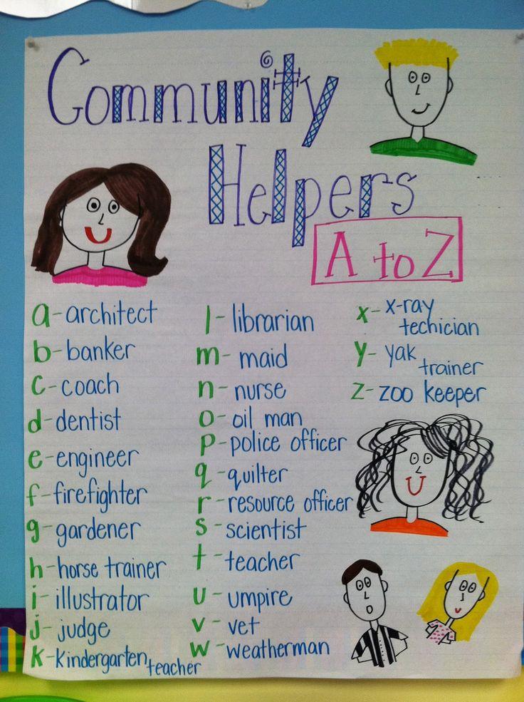 community helpers az list Social Studies Ideas