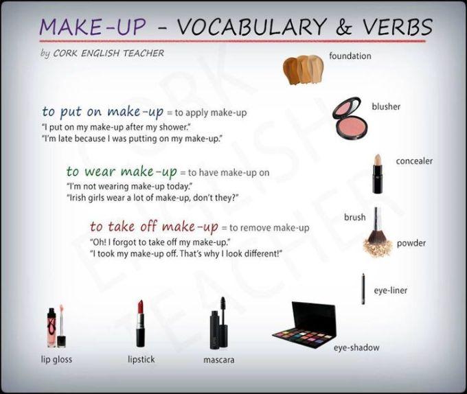 spanish makeup words saubhaya makeup