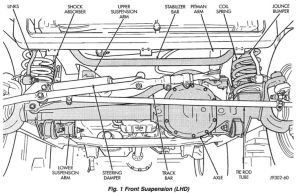 9398 Jeep ZJ 40 front suspension and steering diagram